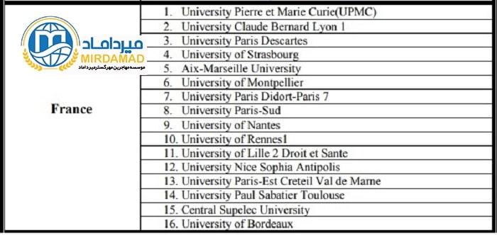 دانشگاه های مورد تایید وزارت بهداشت در فرانسه