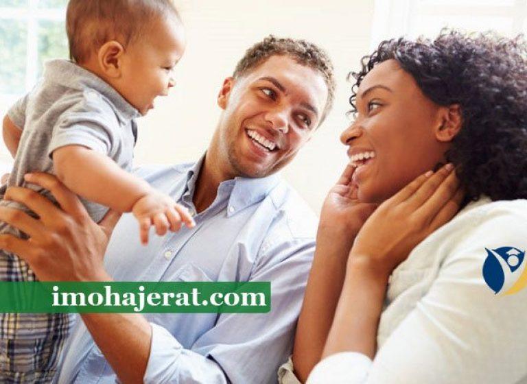 اخذ ویزای کانادا برای والدین