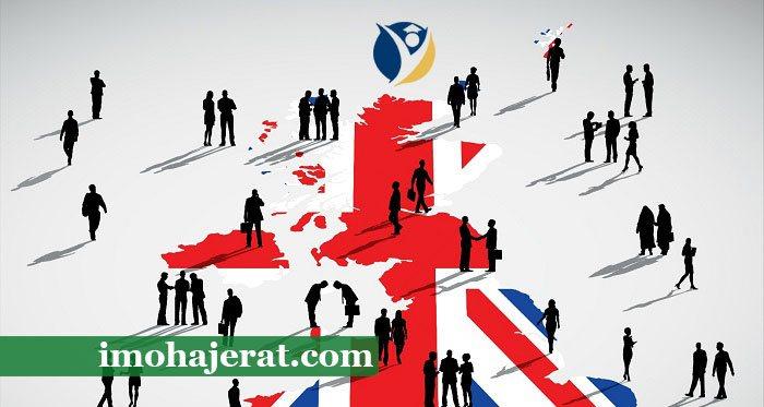 مشاغل مورد نیاز در انگلستان