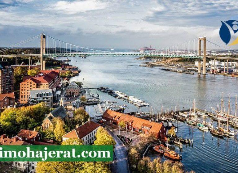 اقامت سوئد از طریق سرمایه گذاری