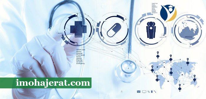 مراقبت های بهداشتی در اسپانیا