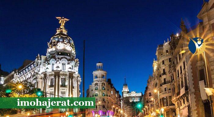 شرایط اقامت دائم در اسپانیا