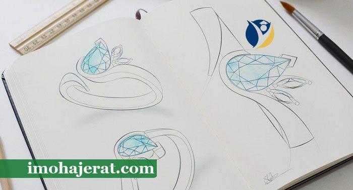 شغل جواهر سازی در کانادا