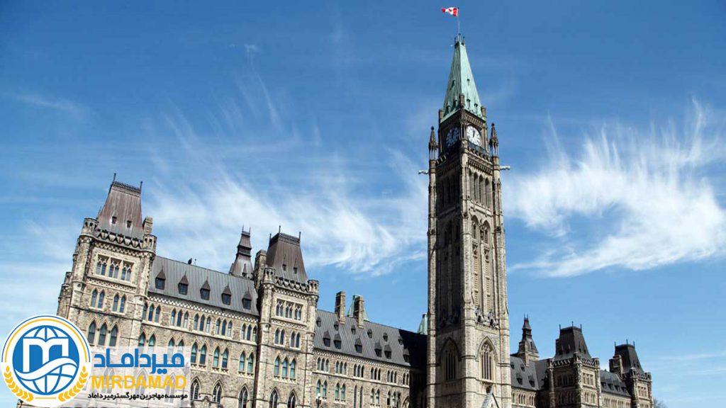 تغییر روند پردازش درخواست مهاجرت اتاوا کانادا